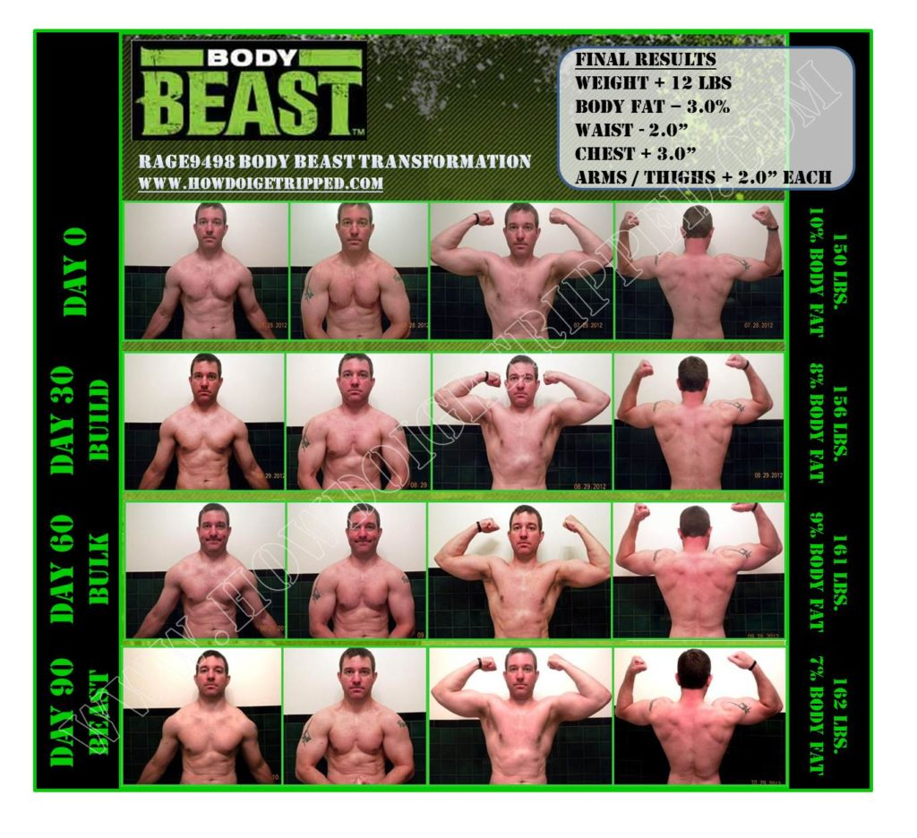 Body Beast Review - 90 Day Results