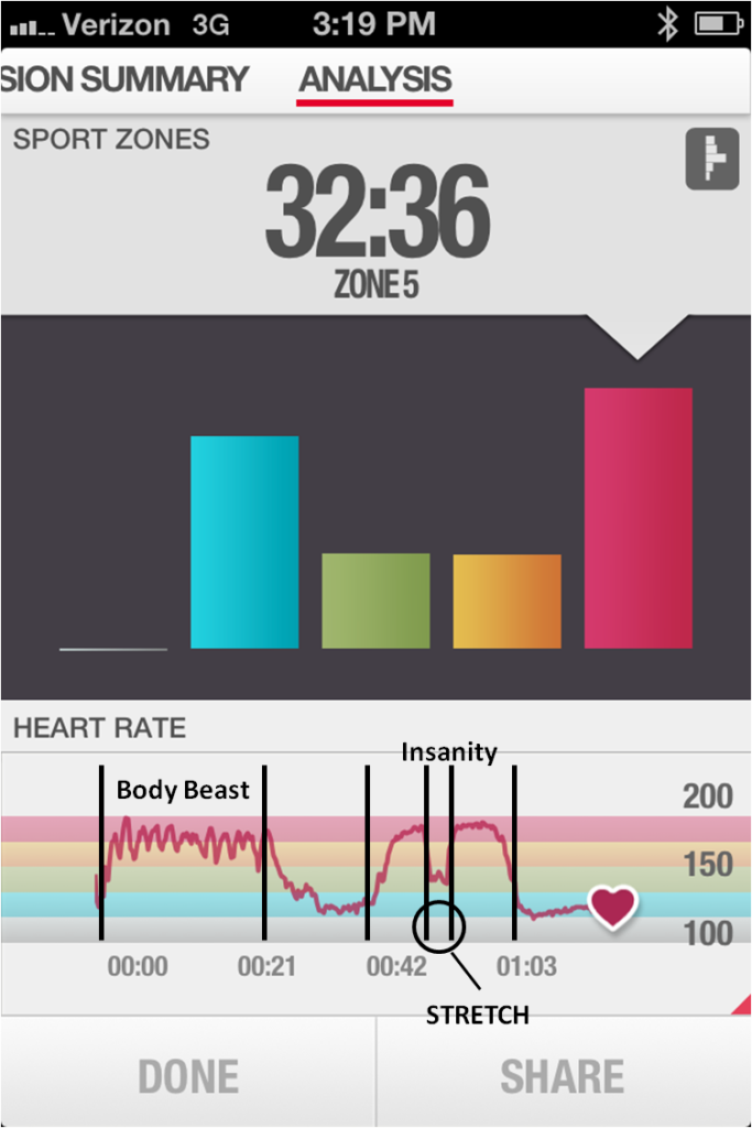 Body Beast Insanity Heart Rate Monitor