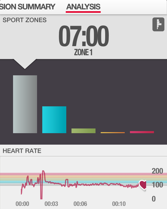 P90X3 Cold Start Review