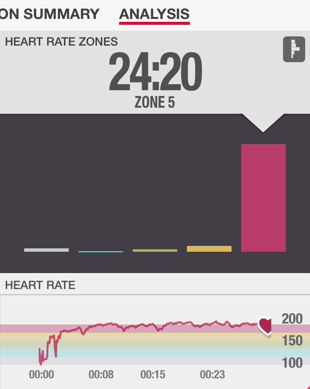 Cardio Challenge Review