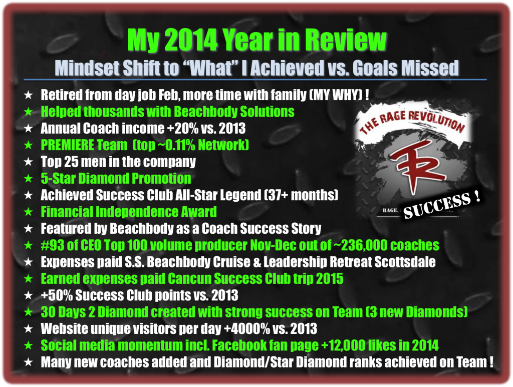 My 2014 Year in Review