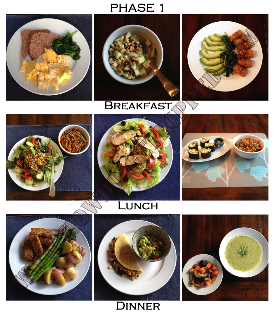 Phase 1 Ultimate Reset