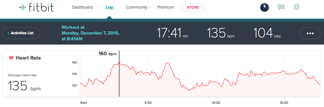 15 Minute Glute Chisel Heart Rate Review FitBit