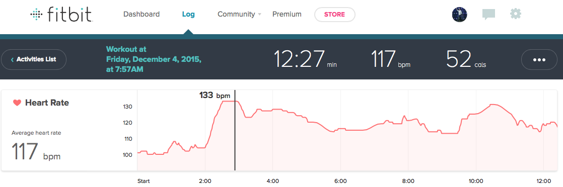 Ab Hammer Heart Rate Review Fitbit