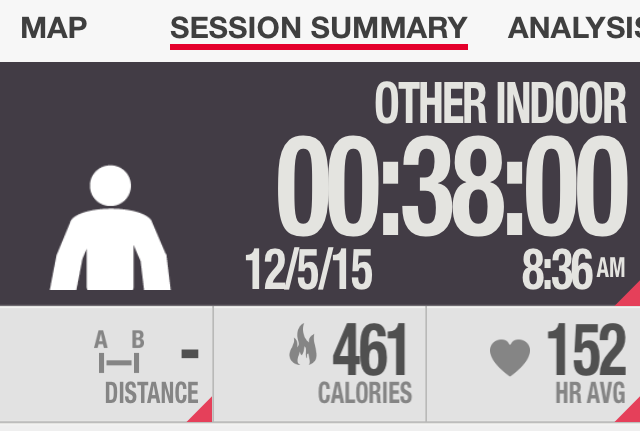 Chisel Agility Heart Rate Review