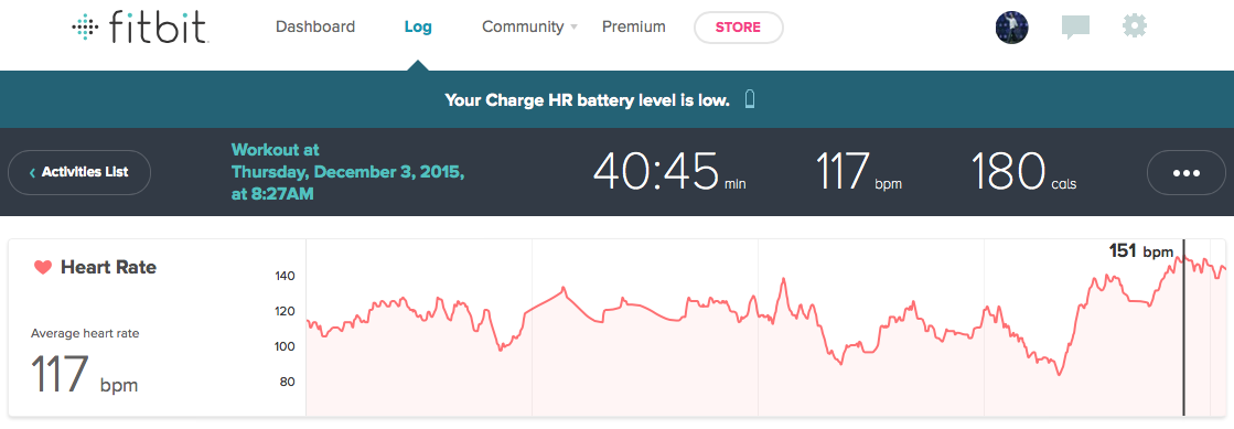 Chisel Balance Heart Rate Review Fitbit