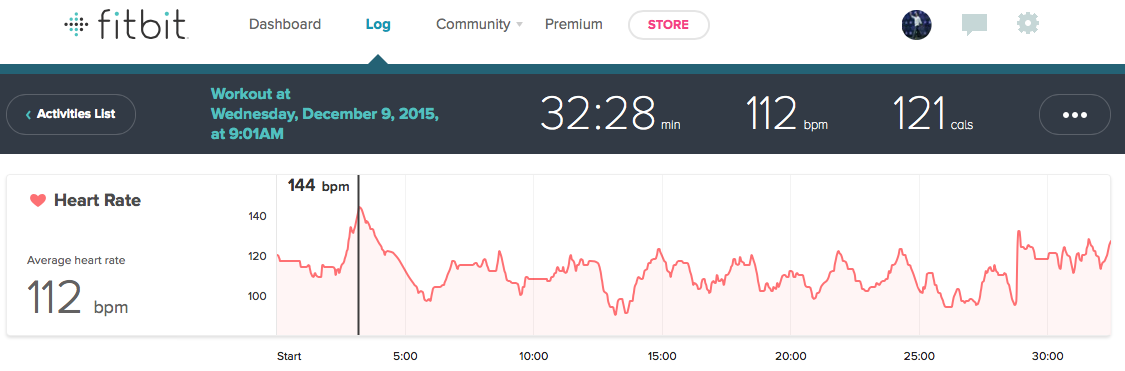 Hammer Build Up Heart Rate Review Fitbit