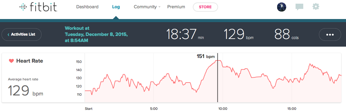 15 Minute Leg Hammer Heart Rate Review FitBit