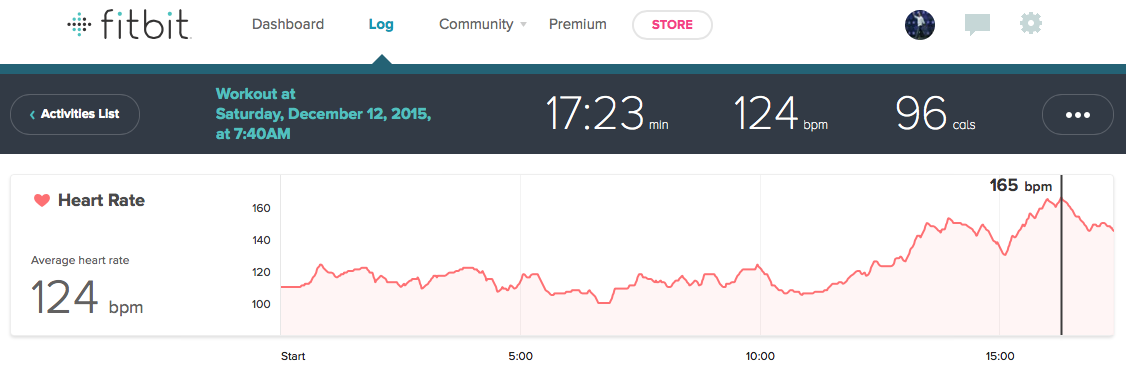 Masters Cardio Heart Rate Review Fitbit
