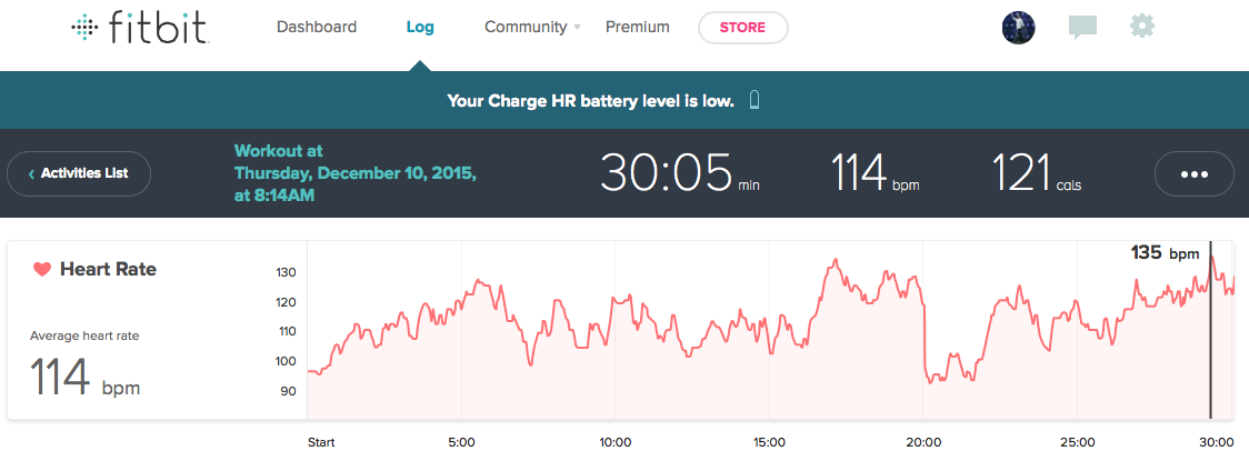 Power Chisel Heart Rate Review Fitbit