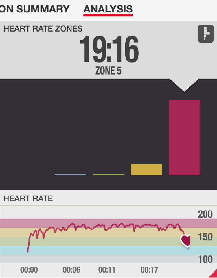 Cardio 3 Review