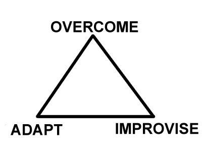 Adapt Overcome Improvise Triangle