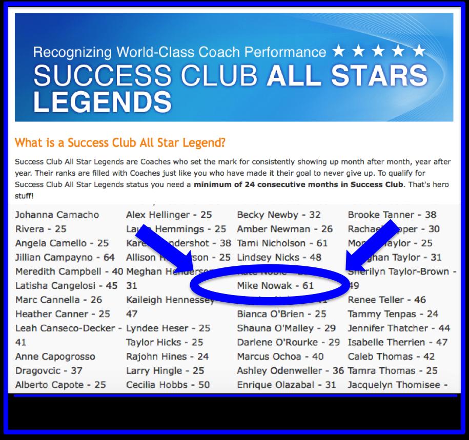 Mike Nowak Success Club Legend Achievement